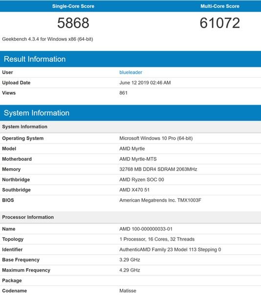 AMD Ryzen 9 3950X стал самым быстрым