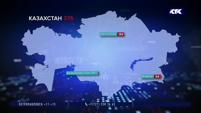 Новости от 1 апреля В Казахстане уже три жертвы коронавируса