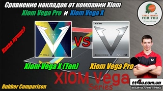 Сравнение накладок Xiom Vega X (Ten) и Xiom Vega Pro II Xiom Vega X & Pro rubber Comparison ,Review