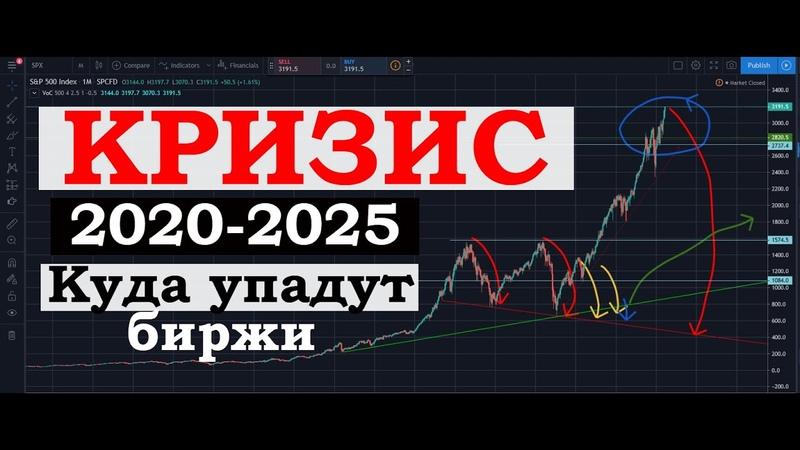 Кризис 2020 2025 Куда упадем и где дно супер кризиса