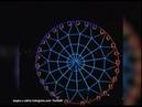Ярославское колесо обозрения покоряет туристов и горожан