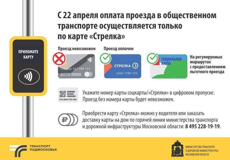 Проехать в транспорте в Подмосковье с 22 апреля можно будет только по «Стрелке» и соцкарте