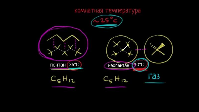Температура кипения органических соединений _ Органическая химия