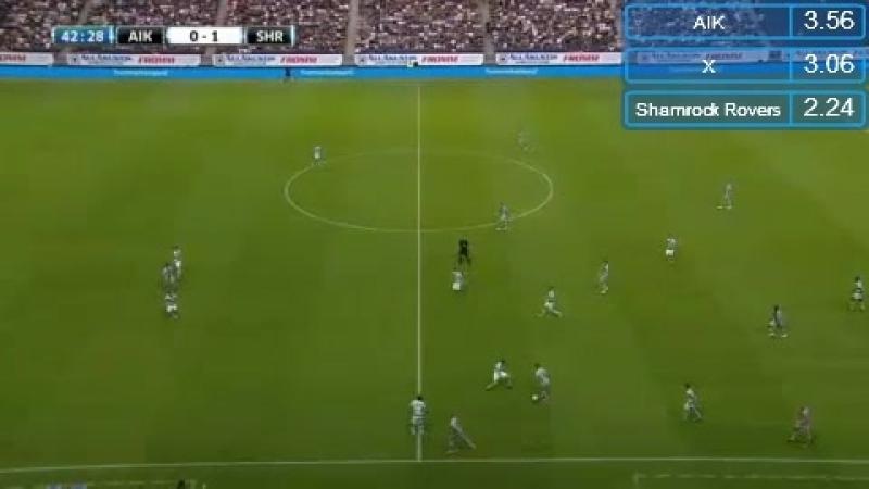 AIK Shamrock Rovers