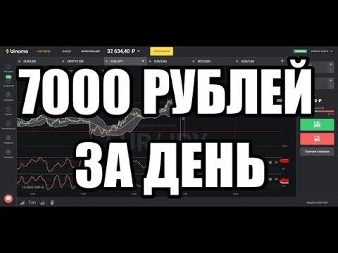 УВЕЛИЧИЛ СЧЁТ ДО 32 000 РУБЛЕЙ!