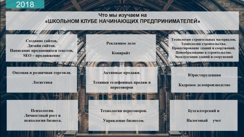 Презентация Школьного клуба начинающих предпринимателей. ТГ № 84. АКАДЕМИЯ УПРАВ
