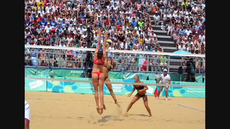 2018 YOUTH OLYMPIC GAMES Claudia/Nicol vs. Voronina/Bocharova