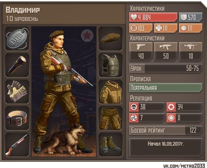 Владимир Чубарь   Минск