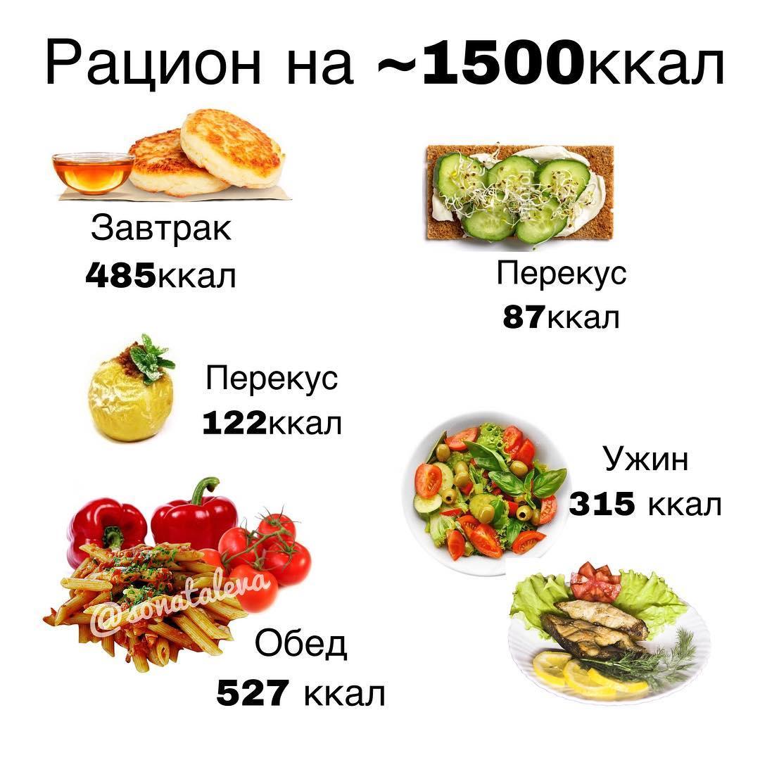 Сбалансированная диета 1500 калорий