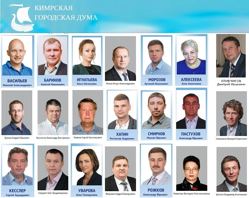 Окончательные результаты выборов 2019 года в Кимрскую городскую думу