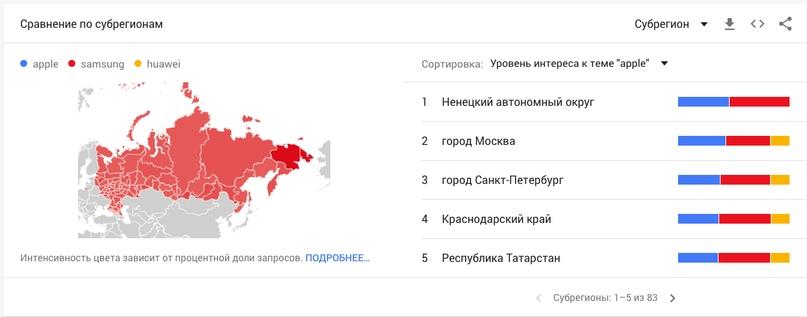 Как пользоваться Google Trends. Полное руководство для новичков, изображение №5