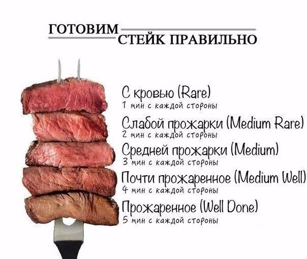Сохрани себе на страницу, если любишь стейки
