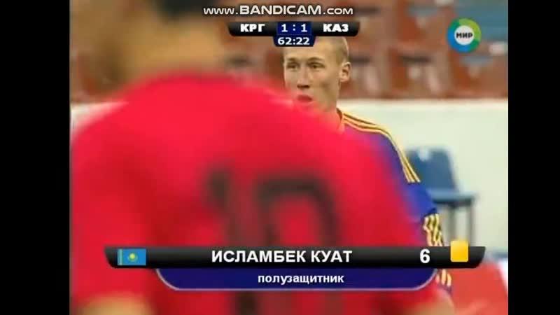 Cup CIS Under 21 Kazakhstan Kyrgyzstan 2013 Islambek Kuat vs Aziz Sydykov
