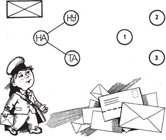 ИГРА Почтальон Читатель Эта игра предложена Анатолием Заком. Эта игра направлена на развитие языковых навыков у детей 68 лет. Идея игры проста. Ребенок воображает себя почтальоном «разносит»